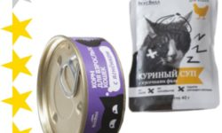 Корм для кошек ВкусВилл: отзывы, разбор состава, цена