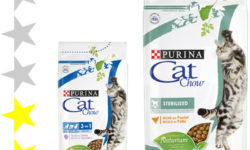 Корм для кошек Cat Chow: отзывы, разбор состава, цена